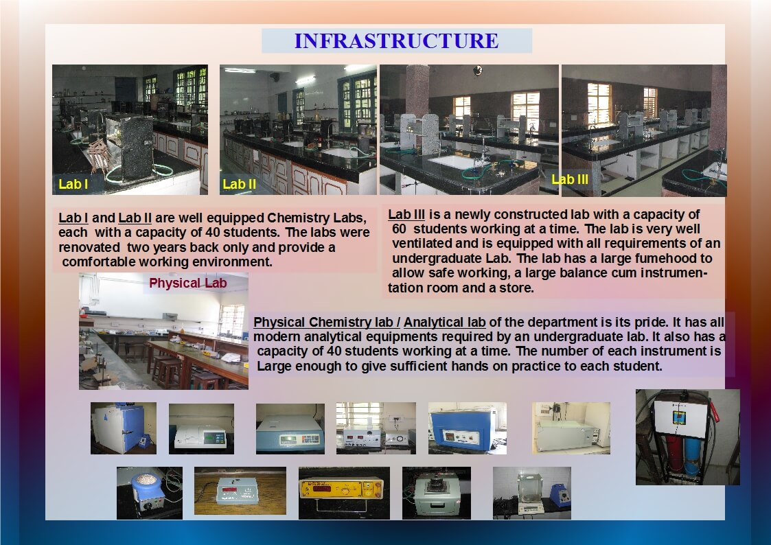Chemistry Infrstructure